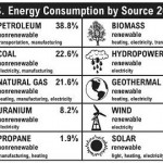 The Basics of Renewable Energy Sources