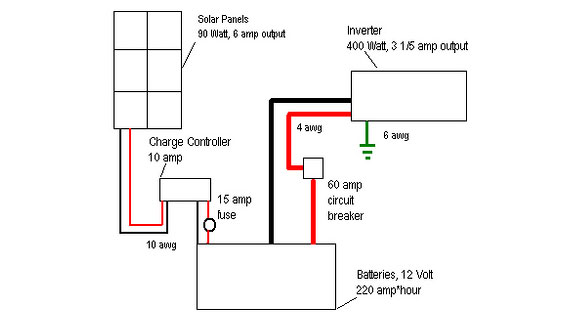 solar power system parts rh cleangreenenergyzone com 12V Battery Wiring Diagram Solar Panel System Wiring Diagram