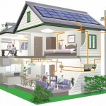 How can I Use Solar Power in my Home?