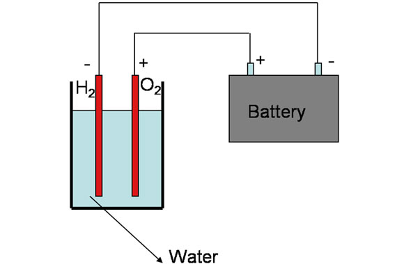 Hydrogen Fuel Made