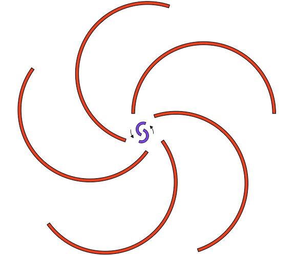 Savonius Wind Turbine Direction Schematic