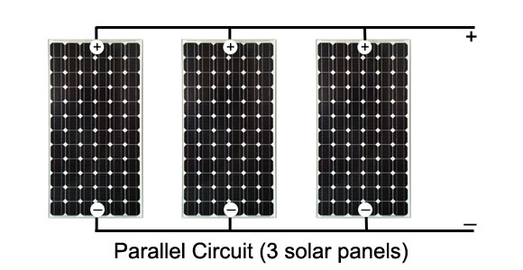 solar power panels or cells in parallel circuits rh cleangreenenergyzone com Wiring Two Batteries in Parallel Series Parallel Battery Diagram