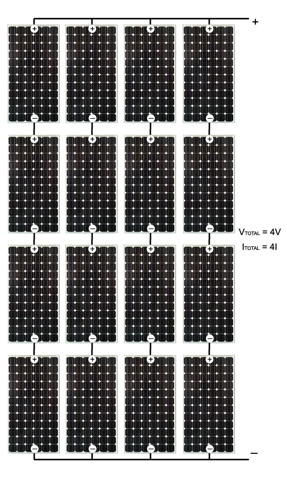 Connection with 16 Solar Cells - 4V - 4I