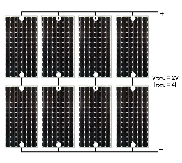 solar power panels or cells in parallel circuits connection 8 solar cells 2v 4i