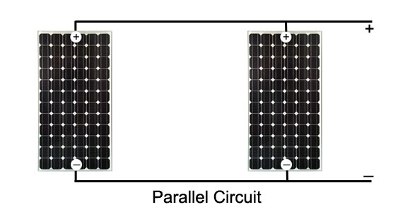 Solar Power Panels in Parallel Circuits